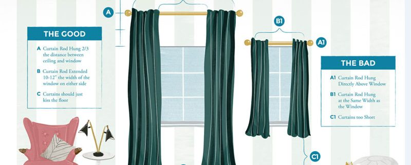 How To Install Curtain Rod Brackets Into Wall Or Ceiling